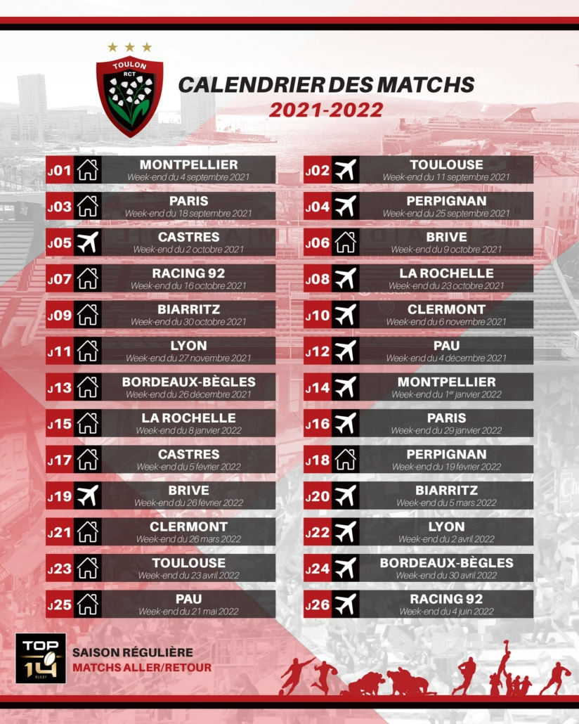 Calendrier RCT TOP 14